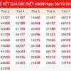 Phân tích xổ số miền bắc ngày 31/10 từ các chuyên gia cao thủ hàng đầu