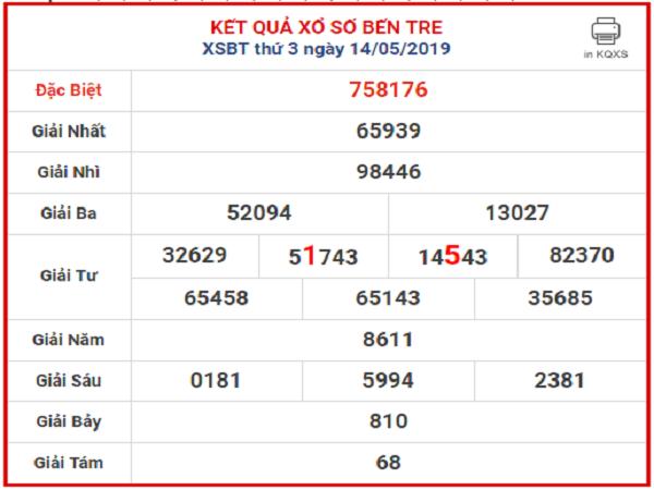 Phân tích nhận định dự đoán XSBT ngày 23/07