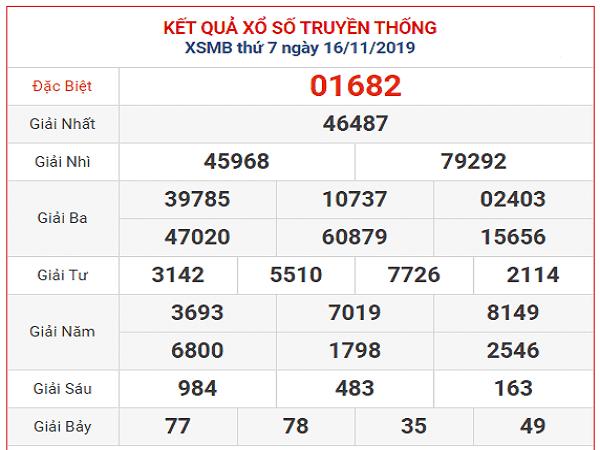 Thống kê kqxsmb ngày 17/11 chuẩn xác