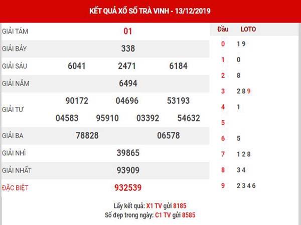 Thống kê XSTV ngày 20/12/2019