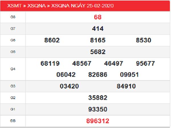 XSQNA-25-2-min