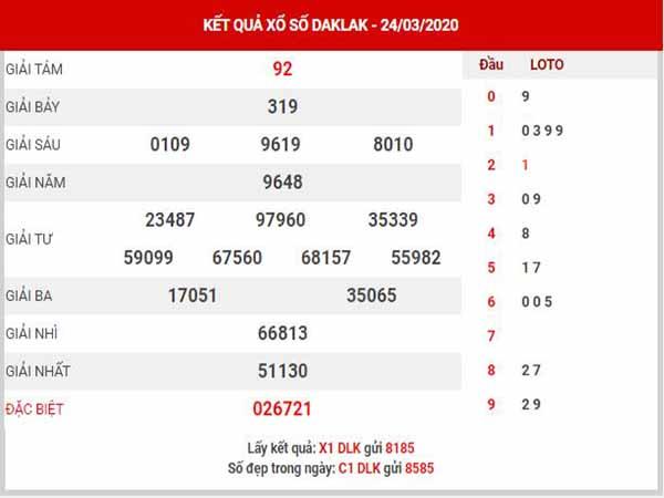 Phân tích XSDLK ngày 31/3/2020