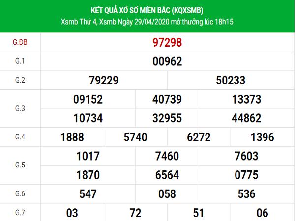 Thống kê KQXSMB- xổ số miền bắc ngày 30/04 chuẩn xác