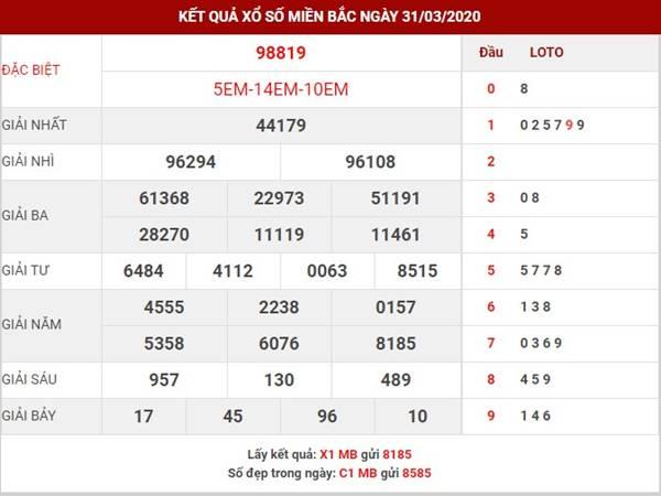 Phân tích KQSXMB thứ 5 ngày 16-4-2020