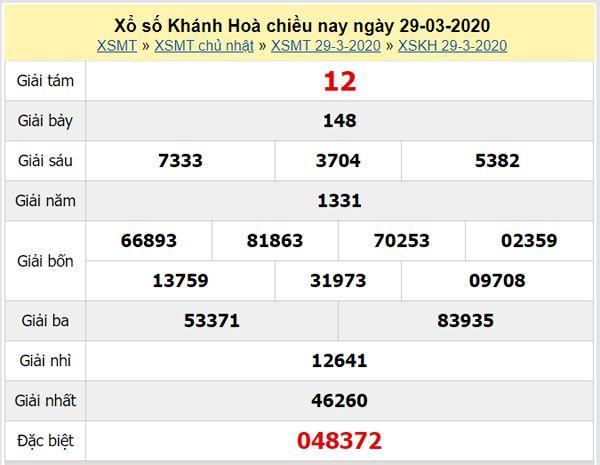 Dự đoán XSKH 26/4/2020 - KQXS Khánh Hoà hôm nay