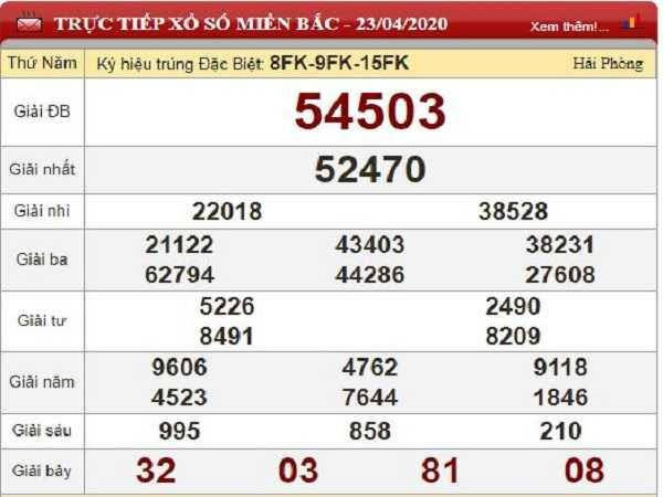 Bảng KQXSMB - Con số may mắn dự đoán xổ số ngày 24/04 chuẩn