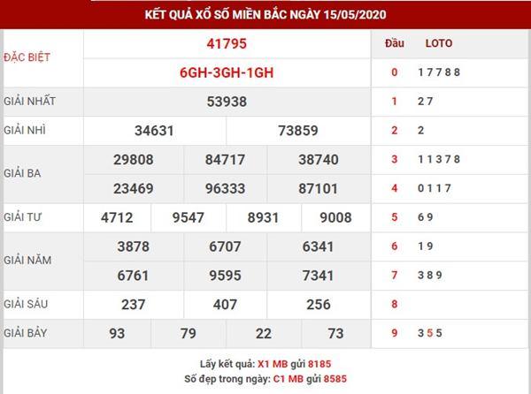 Thống kê Lô tô đẹp XSMB ngày 16-5-2020