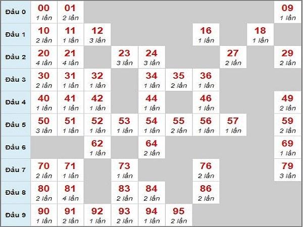 cau-mb-chay-3-ngay-22-5-2020-min
