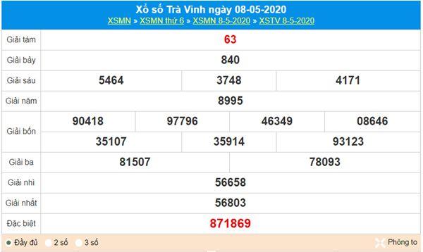 Dự đoán XSTV 15/5/2020 - KQXS Trà Vinh thứ sáu