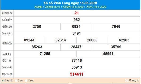 Dự đoán XSVL 22/5/2020 - KQXS Vĩnh Long thứ sáu