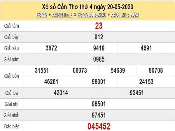 Bảng KQXSCT- Soi cầu xổ số cần thơ thứ 4 ngày 27/05 chuẩn xác