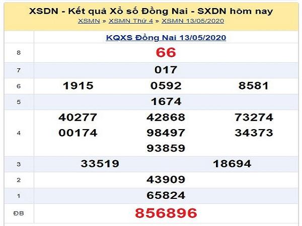 Thống kê KQXSDN- kết quả xổ số đồng nai ngày 20/05 tỷ lệ trúng cao