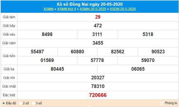 Thống kê XSDNA 27/5/2020 - KQXS Đồng Nai thứ 4