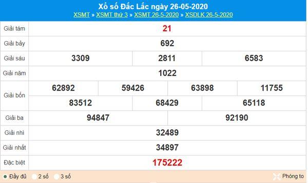 Dự đoán XSDLK 2/6/2020 chốt KQXS ĐăkLắc thứ 3