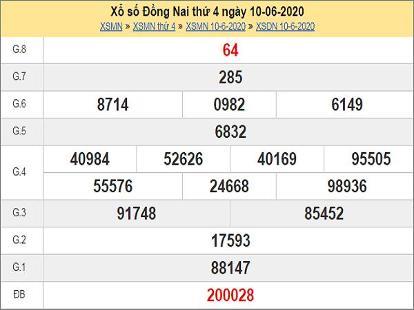 ket-qua-xo-so-dong-nai-10-6-2020-min