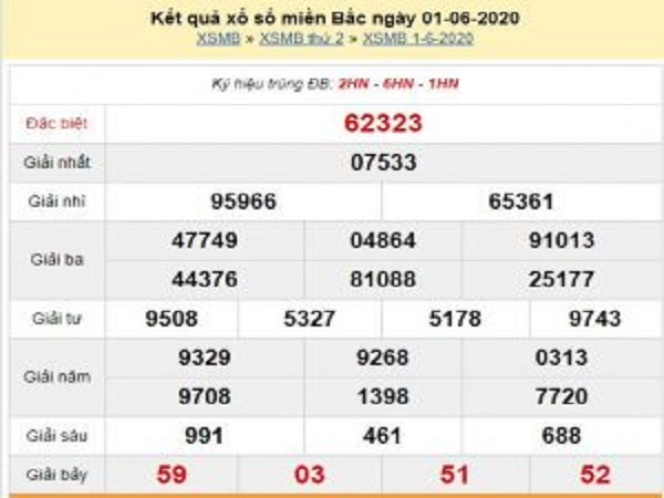 Tổng hợp KQXSMB- Thống kê xổ số miền bắc ngày 02/06/2020