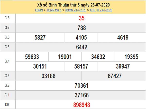 Bảng KQXSBT-Phân tích xổ số bình thuận ngày 30/07/2020 chuẩn