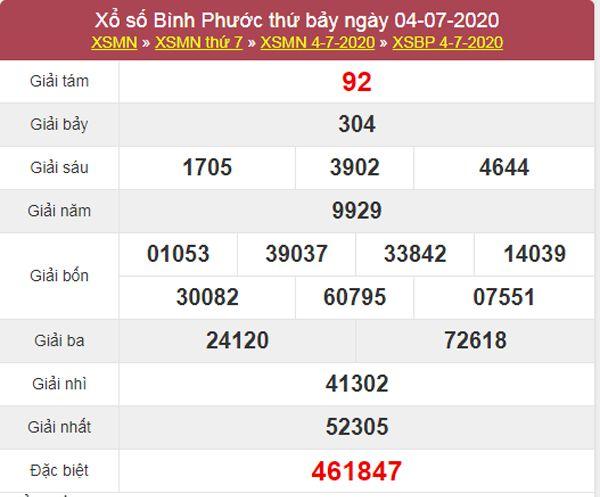 Dự đoán XSBP 11/7/2020 chốt KQXS Bình Phước thứ 7