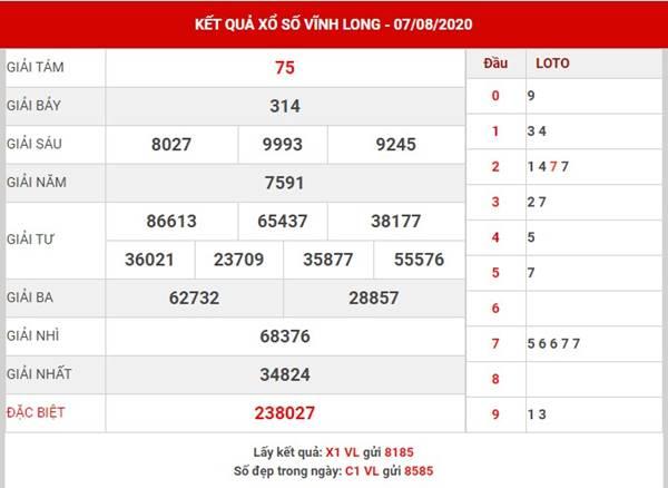 Thống kê kết quả xổ số Vĩnh Long thứ 6 ngày 14-8-2020