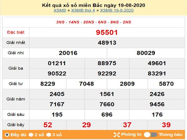 Thống kê KQXSMB- xổ số miền bắc thứ 5 ngày 20/08 hôm nay