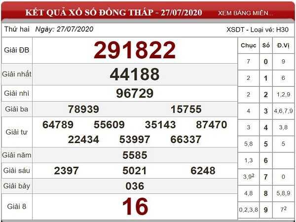 Bảng KQXSDT- Soi cầu xổ số đồng tháp ngày 03/08/2020 tỷ lệ trúng cao
