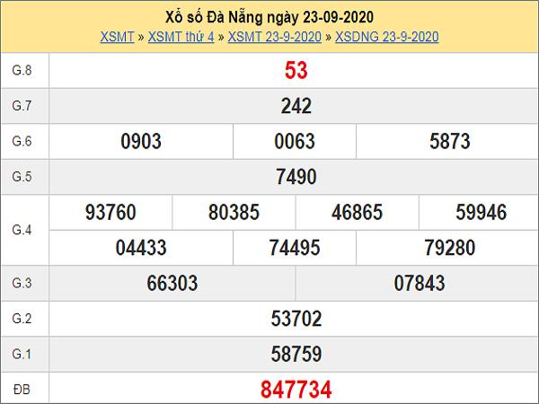 Phân tích KQXSDN ngày 26/09/2020- xổ số đà nẵng ngày 26 tháng 9 năm 2020