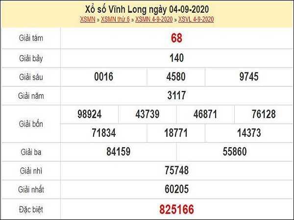 Thổng kê KQXSVL- xổ số vĩnh long thứ 6 ngày 11/09/2020 chắc trúng
