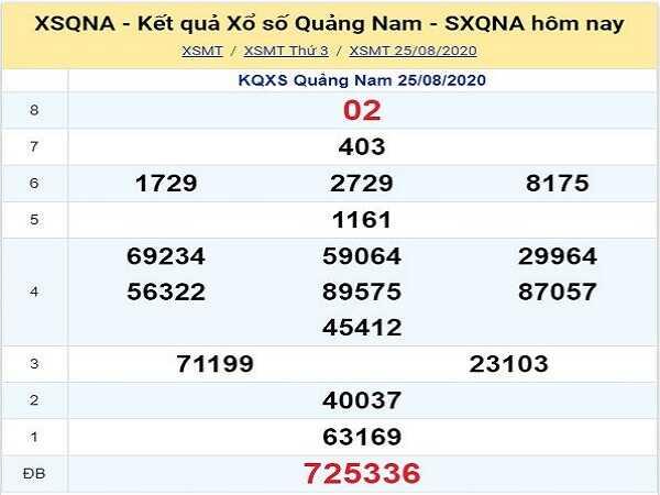 Tổng hợp soi cầu bạch thủ KQXSQN- xổ số quảng nam ngày 01/09/2020