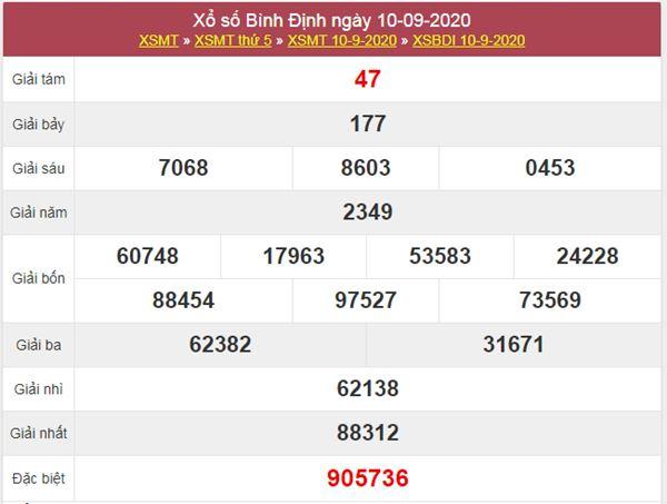 Soi cầu KQXS Bình Định 17/9/2020 thứ 5 cùng chuyên gia
