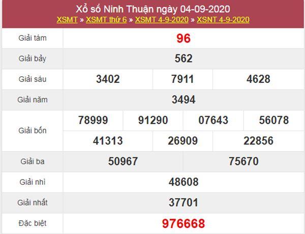 Thống kê XSNT 11/9/2020 chốt lô VIP Ninh Thuận thứ 6