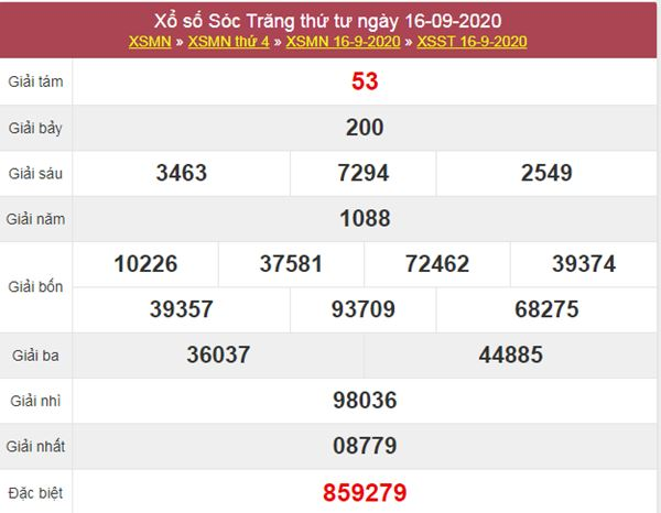 Thống kê XSST 23/9/2020 chốt lô VIP Sóc Trăng thứ 4