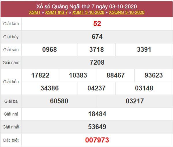 Thống kê XSQNG 10/10/2020 chốt KQXS Quảng Ngãi thứ 7