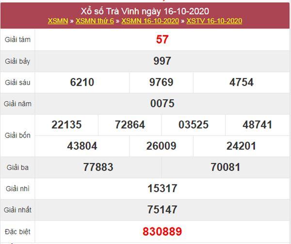 Thống kê XSTV 23/10/2020 chốt KQXS Trà Vinh thứ 6