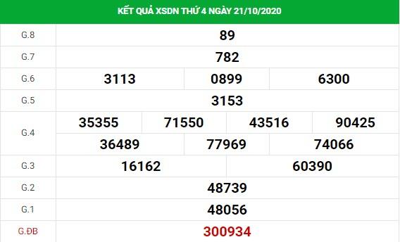 Cùng thống kê soi cầu XS Đồng Nai – soi cầu XSDN thứ ba ngày 28 tháng 10 hôm nay cùng với việc thống kê dự soi cầu xổ số Đồng Nai hôm qua