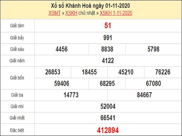 Phân tích KQXSKH ngày 04/11/2020- xổ số khánh hòa chuẩn xác