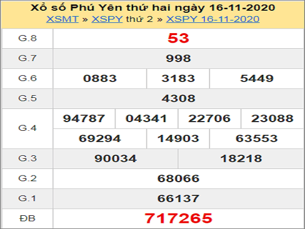 Soi cầu XSPY NGÀY 23/11/2020- xổ số phú yên