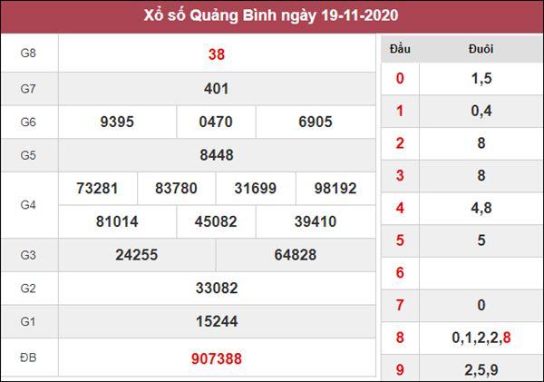 Nhận định KQXS Quảng Bình 26/11/2020 thứ 5 cùng chuyên gia