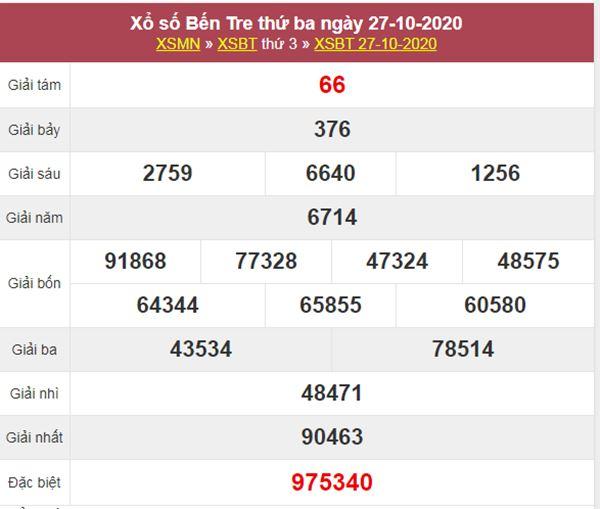 Phân tích XSBT 3/11/2020 chốt KQXS Bến Tre thứ 3