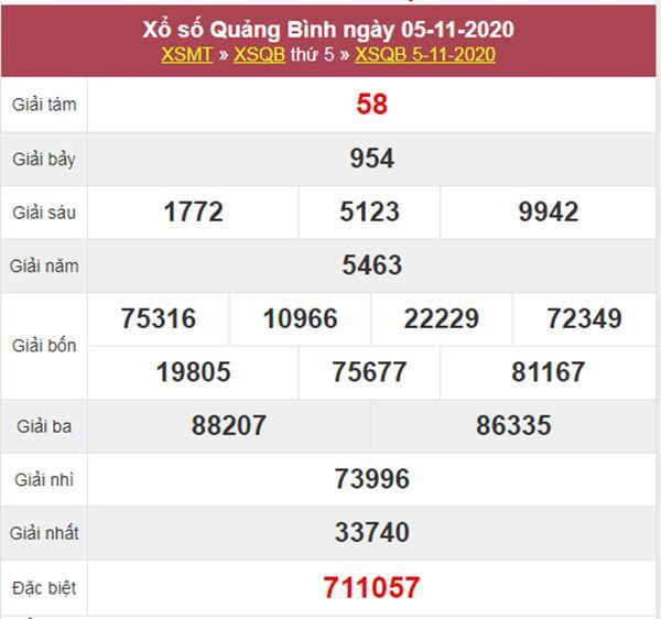 Phân tích XSQB 12/11/2020 chốt lô VIP Quảng Bình thứ 5