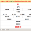 Phân tích XSBT ngày 12/11/2020- xổ số bình thuận chuẩn