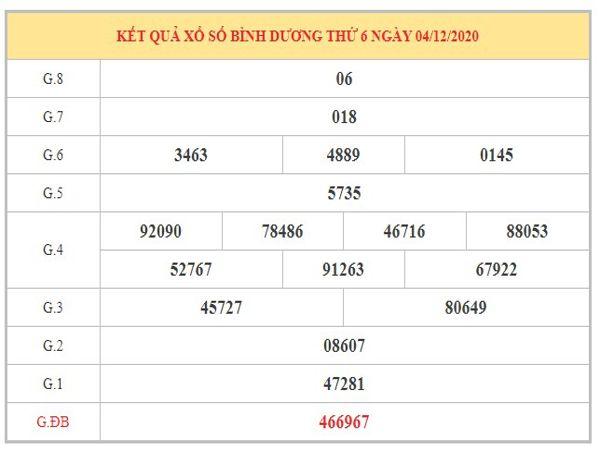Phân tích KQXSBD ngày 11/12/2020 dựa trên kết quả kì trước