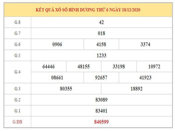 Nhận định KQXSBD ngày 25/12/2020 dựa trên kết quả kì trước