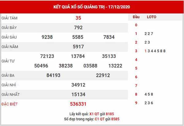 Phân tích XSQT ngày 24/12/2020