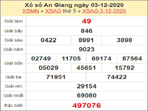 Nhận định XSAG ngày 10/12/2020- xổ số an giang chuẩn xác