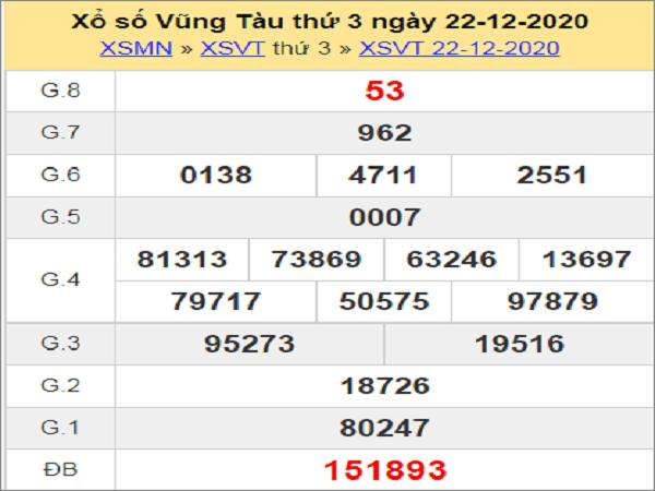 Thống kê KQXSVT ngày 29/12/2020 - xổ số vũng tàu