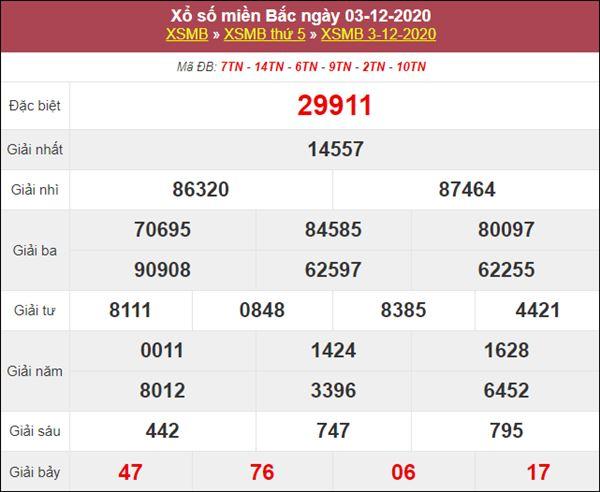 Phân tích XSMB 4/12/2020 chốt đầu đuôi giải đặc biệt hôm nay