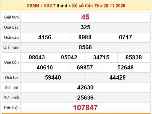 Nhận định XSST ngày 02/12/2020- xổ số sóc trăng cùng chuyên gia