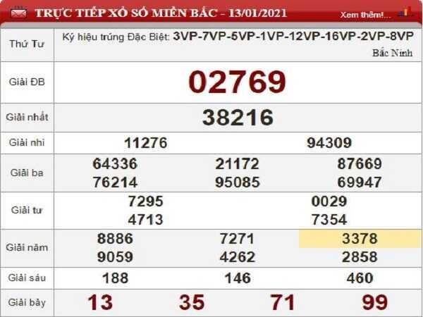 Tổng hợp dự đoán KQXSMB ngày 14/01/2021- xổ số miền bắc