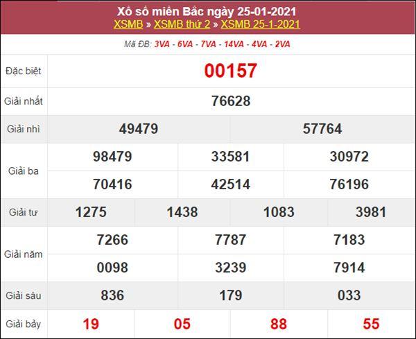 Thống kê XSMB 26/1/2021 chốt lô số đẹp miền Bắc hôm nay
