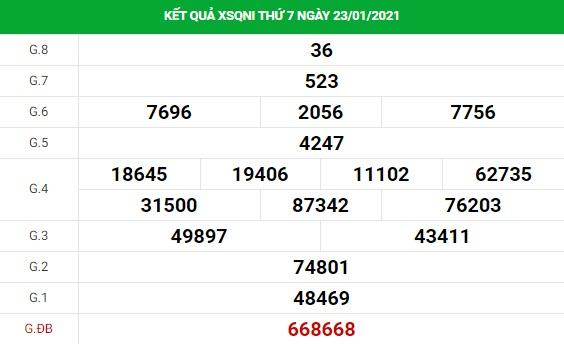 Phân tích kết quả XS Quảng Ngãi ngày 30/01/2021